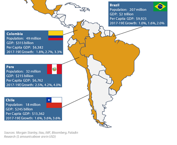Morgan Stanley research map showing population and GDP South America