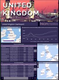 UK Real Estate Insights