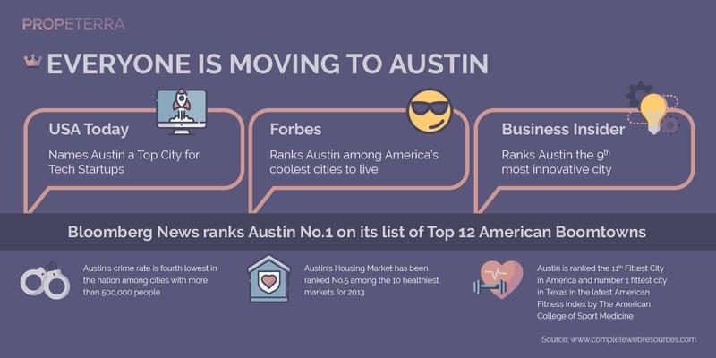 Propeterra_Inforgraphics_Austin_Austin-04
