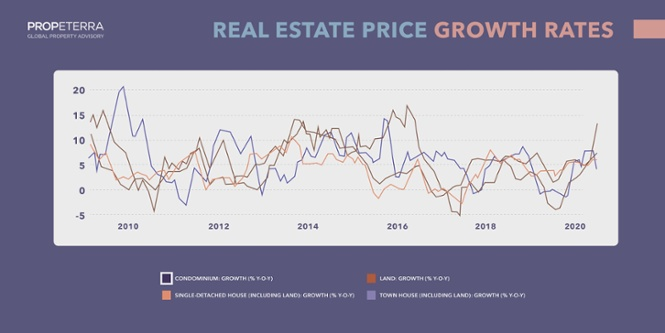 Infographic_Real estate price-min-1