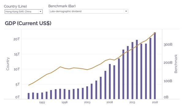 GDP per Capita_Hong Kong