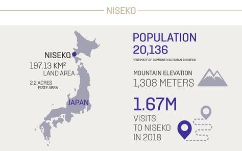 Propeterra_Niseko_infographics-02
