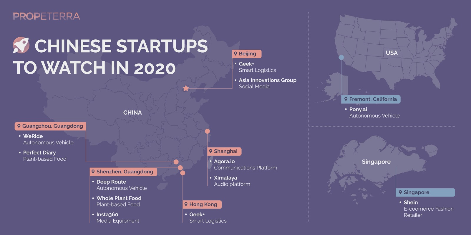 Chinese startups